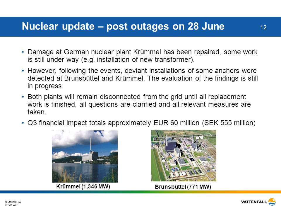 © Vattenfall AB 31 Oct 2007 12 Nuclear update – post outages on 28 June Damage at German nuclear plant Krümmel has been repaired, some work is still under way (e.g.
