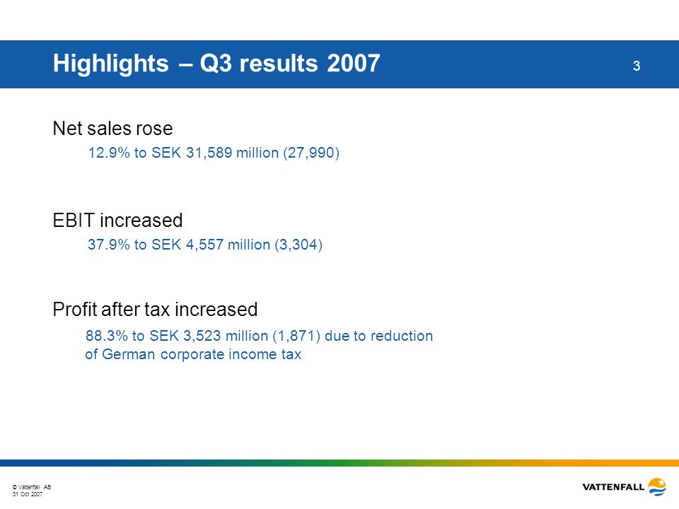 © Vattenfall AB 31 Oct 2007 34 Amounts in MSEK 30/9/07 30/9/06 Change 31/12/06 IFRSIFRS% Consolidated balance sheet Non-current assets257,489266,242-3.3251,893 Current assets67,12761,5439.171,273 Total assets324,616327,785-1.0323,166 Equity119,67994,11827.2107,674 Interest-bearing liabilitites66,34172,222-8.171,575 Interest-bearing provisions52,28048,4128.049,217 Pension provisions 17,42417,3450.516,877 Deferred tax liabilities25,40340,104-36.729,875 Other non-interest- bearing liabilitites 43,48955,584-21.847,948 Total equity and liabilities 324,616 327,785-1.0323,166