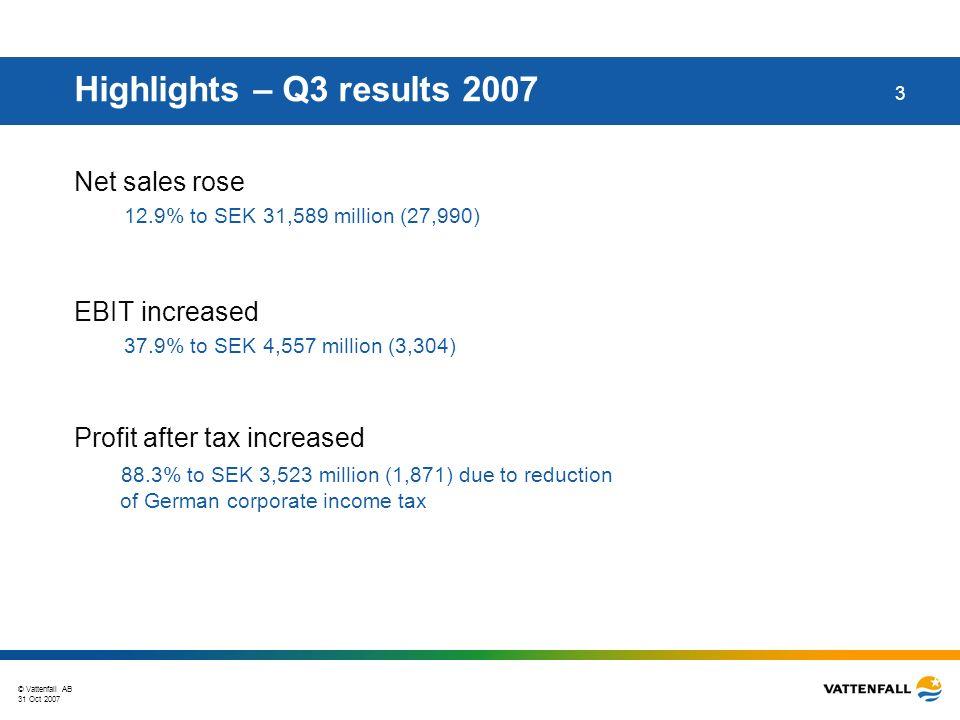 © Vattenfall AB 31 Oct 2007 4 Highlights – Q3 results 2007 Net debt decreased by SEK 2,241 million to SEK 44,524 million vs 30 June 2007 Return on Net Assets was 15.7% LTM (FY 2006: 16.6%) Return on Equity was 20.5% LTM (FY 2006: 19.1%) Net Gearing was 37% as of 30 Sept 2007 vs 46% as of 31 December 2006 LTM = Last twelve months