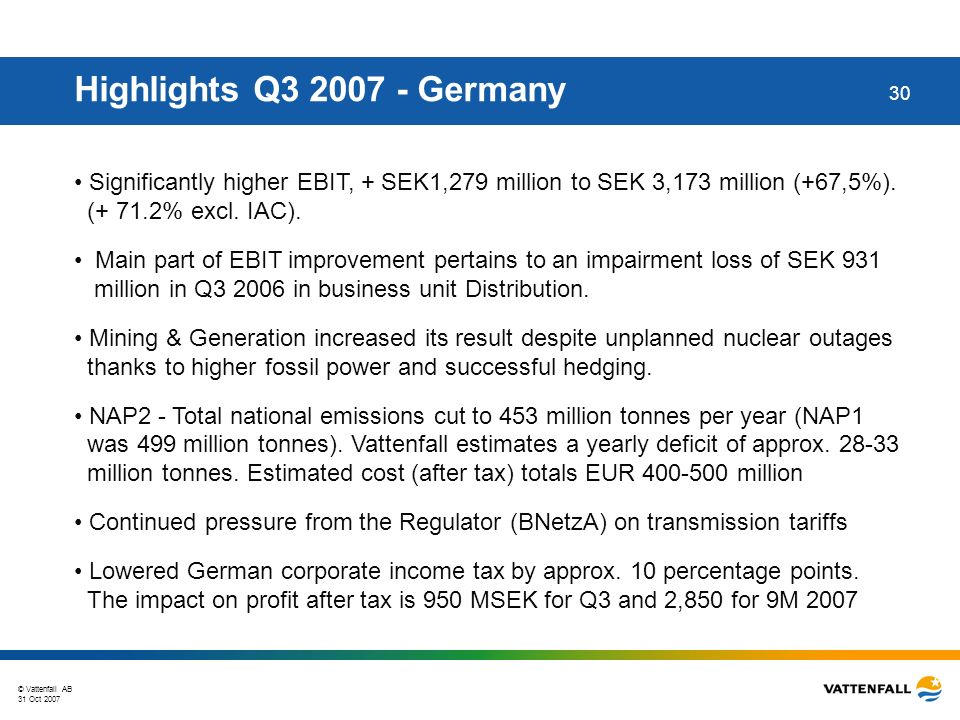 © Vattenfall AB 31 Oct 2007 30 Highlights Q3 2007 - Germany Significantly higher EBIT, + SEK1,279 million to SEK 3,173 million (+67,5%).