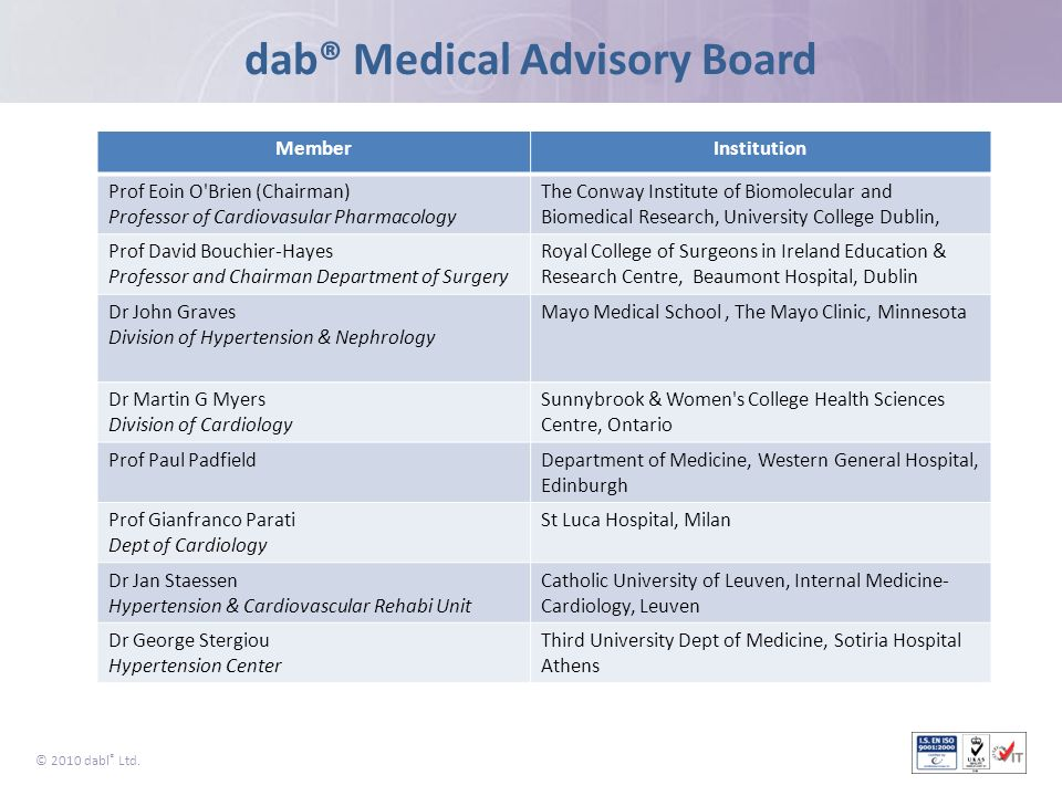 © 2010 dabl ® Ltd. dab® Medical Advisory Board MemberInstitution Prof Eoin O'Brien (Chairman) Professor of Cardiovasular Pharmacology The Conway Insti