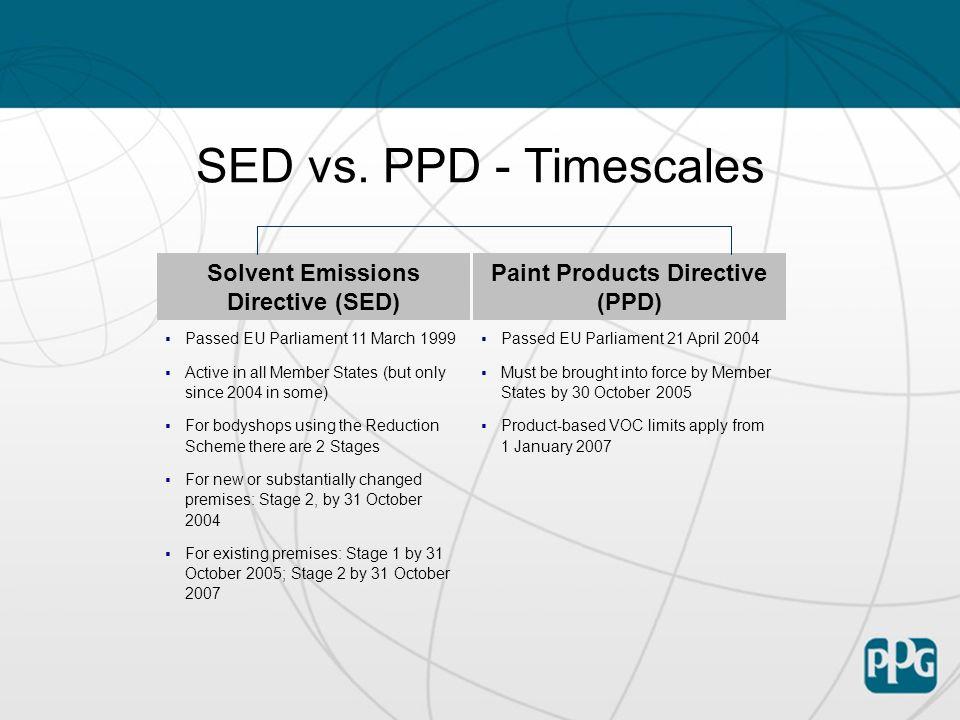SED vs.