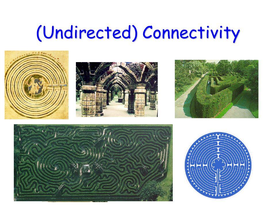 (Undirected) Connectivity