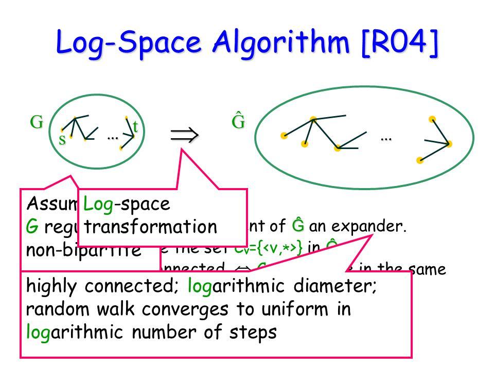 Log-Space Algorithm [R04] ĜĜ has constant degree.ĜEach connected component of Ĝ an expander.