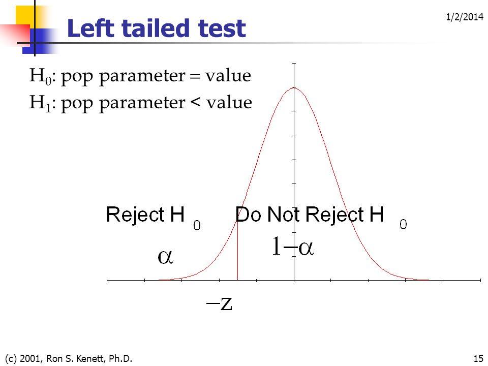 1/2/2014 (c) 2001, Ron S. Kenett, Ph.D.15 Left tailed test H 0 : pop parameter value H 1 : pop parameter < value