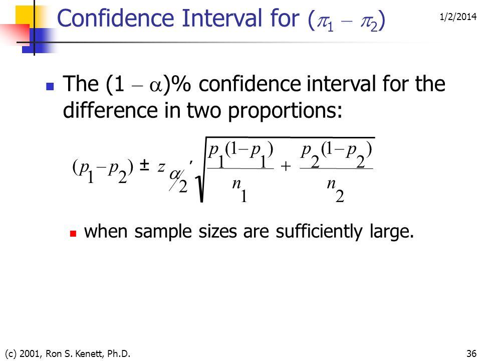 1/2/2014 (c) 2001, Ron S. Kenett, Ph.D.36 Confidence Interval for ( 1 – 2 ) The (1 – )% confidence interval for the difference in two proportions: whe
