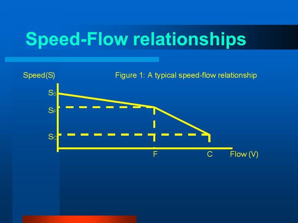 Speed-Flow relationships