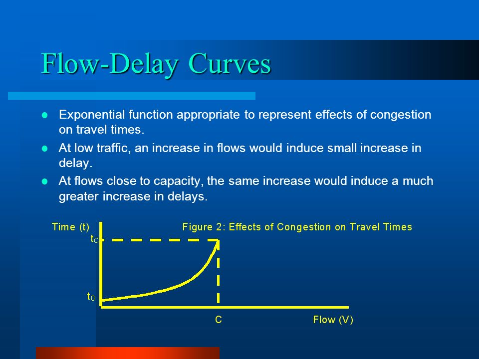 Flow-Delay Curves Exponential function appropriate to represent effects of congestion on travel times.