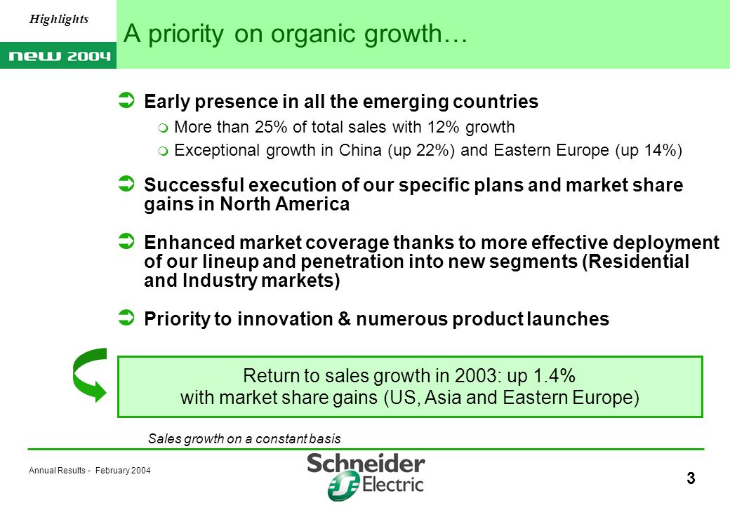 Annual Results - February Early presence in all the emerging countries More than 25% of total sales with 12% growth Exceptional growth in China (up 22%) and Eastern Europe (up 14%) Successful execution of our specific plans and market share gains in North America Enhanced market coverage thanks to more effective deployment of our lineup and penetration into new segments (Residential and Industry markets) Priority to innovation & numerous product launches Return to sales growth in 2003: up 1.4% with market share gains (US, Asia and Eastern Europe) A priority on organic growth… Sales growth on a constant basis Highlights