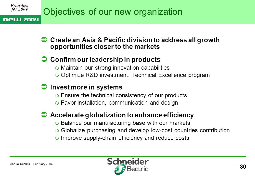 Annual Results - February Objectives of our new organization Create an Asia & Pacific division to address all growth opportunities closer to the markets Confirm our leadership in products Maintain our strong innovation capabilities Optimize R&D investment: Technical Excellence program Invest more in systems Ensure the technical consistency of our products Favor installation, communication and design Accelerate globalization to enhance efficiency Balance our manufacturing base with our markets Globalize purchasing and develop low-cost countries contribution Improve supply-chain efficiency and reduce costs Priorities for 2004