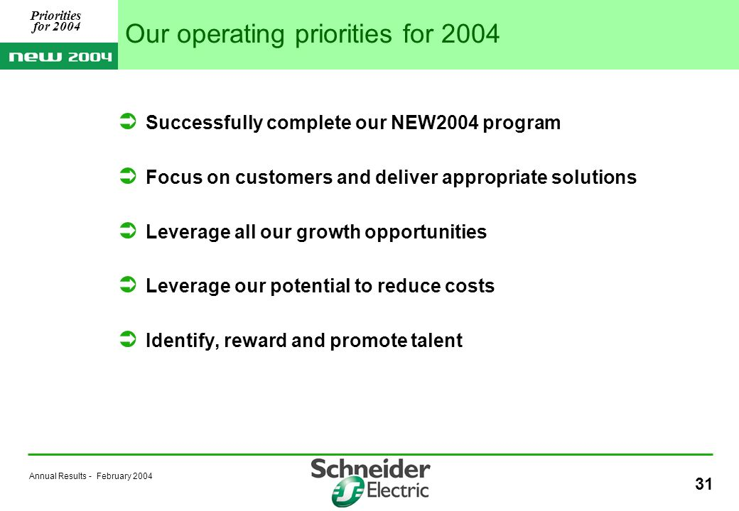 Annual Results - February Our operating priorities for 2004 Successfully complete our NEW2004 program Focus on customers and deliver appropriate solutions Leverage all our growth opportunities Leverage our potential to reduce costs Identify, reward and promote talent Priorities for 2004