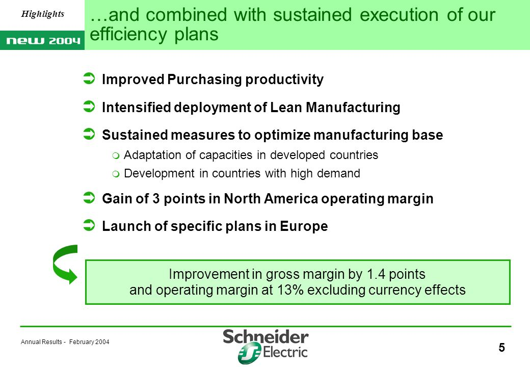 Annual Results - February Improved Purchasing productivity Intensified deployment of Lean Manufacturing Sustained measures to optimize manufacturing base Adaptation of capacities in developed countries Development in countries with high demand Gain of 3 points in North America operating margin Launch of specific plans in Europe Improvement in gross margin by 1.4 points and operating margin at 13% excluding currency effects …and combined with sustained execution of our efficiency plans Highlights