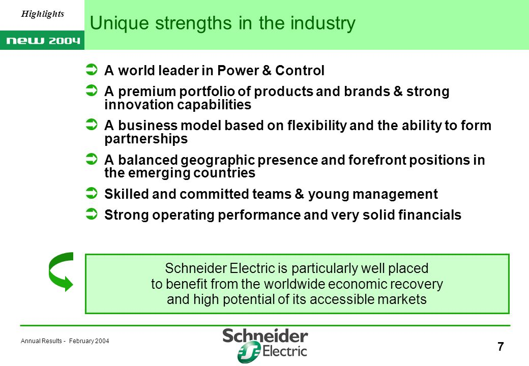 Annual Results - February A world leader in Power & Control A premium portfolio of products and brands & strong innovation capabilities A business model based on flexibility and the ability to form partnerships A balanced geographic presence and forefront positions in the emerging countries Skilled and committed teams & young management Strong operating performance and very solid financials Unique strengths in the industry Schneider Electric is particularly well placed to benefit from the worldwide economic recovery and high potential of its accessible markets Highlights