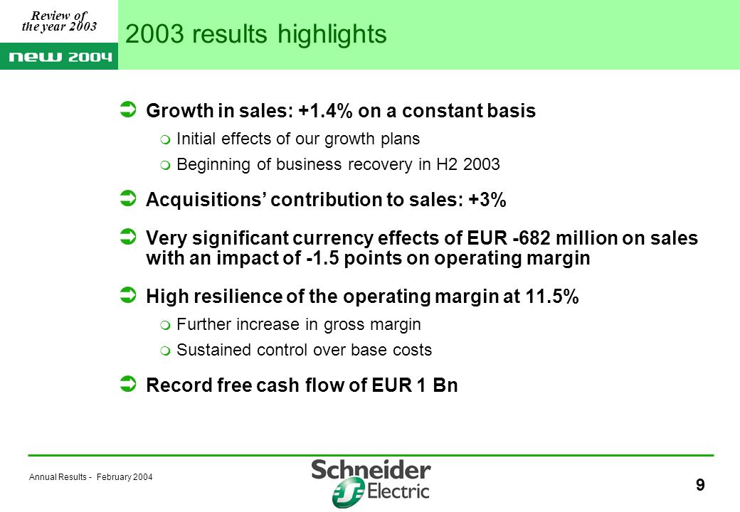 Annual Results - February 2004 9 2003 results highlights Growth in sales: +1.4% on a constant basis Initial effects of our growth plans Beginning of business recovery in H2 2003 Acquisitions contribution to sales: +3% Very significant currency effects of EUR -682 million on sales with an impact of -1.5 points on operating margin High resilience of the operating margin at 11.5% Further increase in gross margin Sustained control over base costs Record free cash flow of EUR 1 Bn Review of the year 2003
