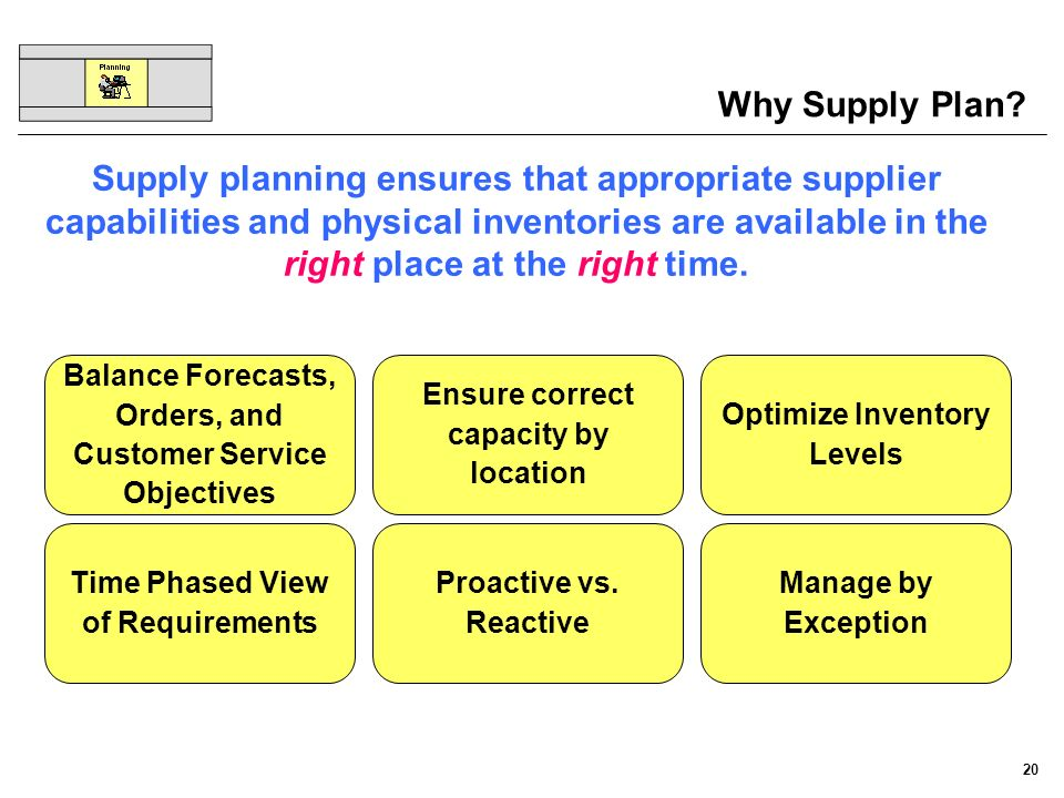 20 Why Supply Plan? Supply planning ensures that appropriate supplier capabilities and physical inventories are available in the right place at the ri