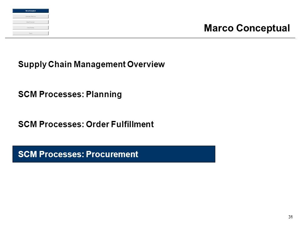 31 Marco Conceptual Supply Chain Management Overview SCM Processes: Planning SCM Processes: Order Fulfillment SCM Processes: Procurement
