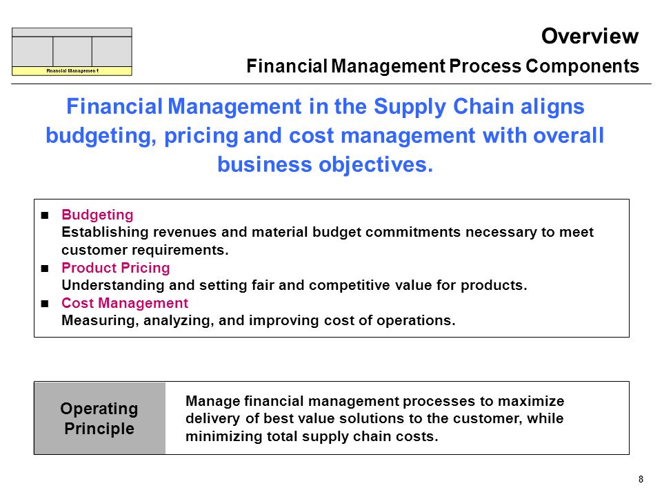 8 Operating Principle Budgeting Establishing revenues and material budget commitments necessary to meet customer requirements. Product Pricing Underst