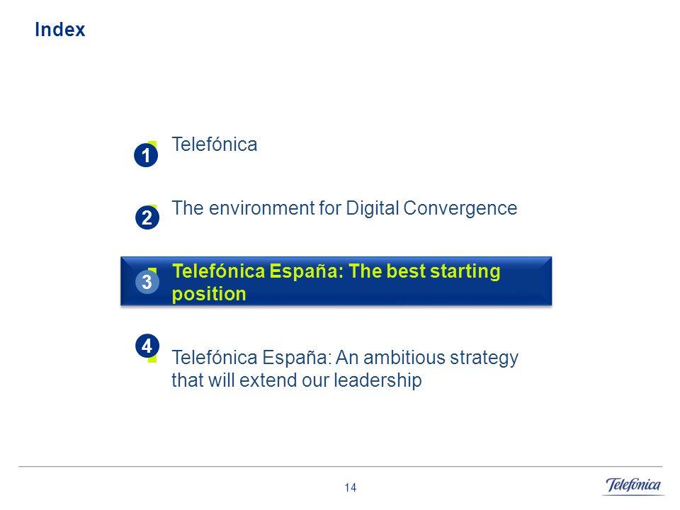 14 Index Telefónica The environment for Digital Convergence Telefónica España: The best starting position Telefónica España: An ambitious strategy tha