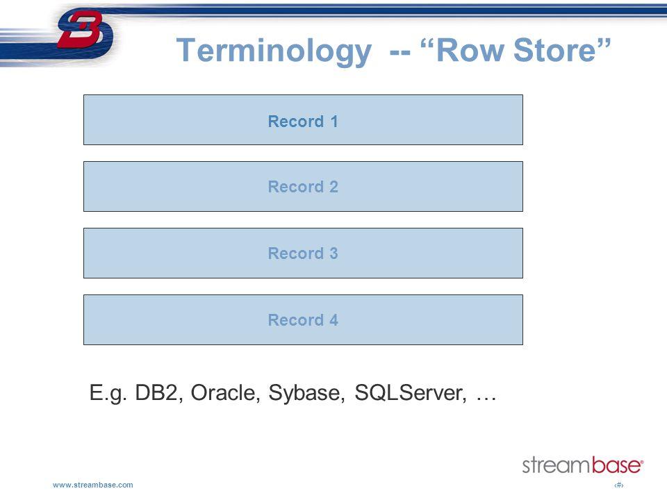 www.streambase.com11 Terminology -- Row Store Record 2 Record 4 Record 1 Record 3 E.g. DB2, Oracle, Sybase, SQLServer, …