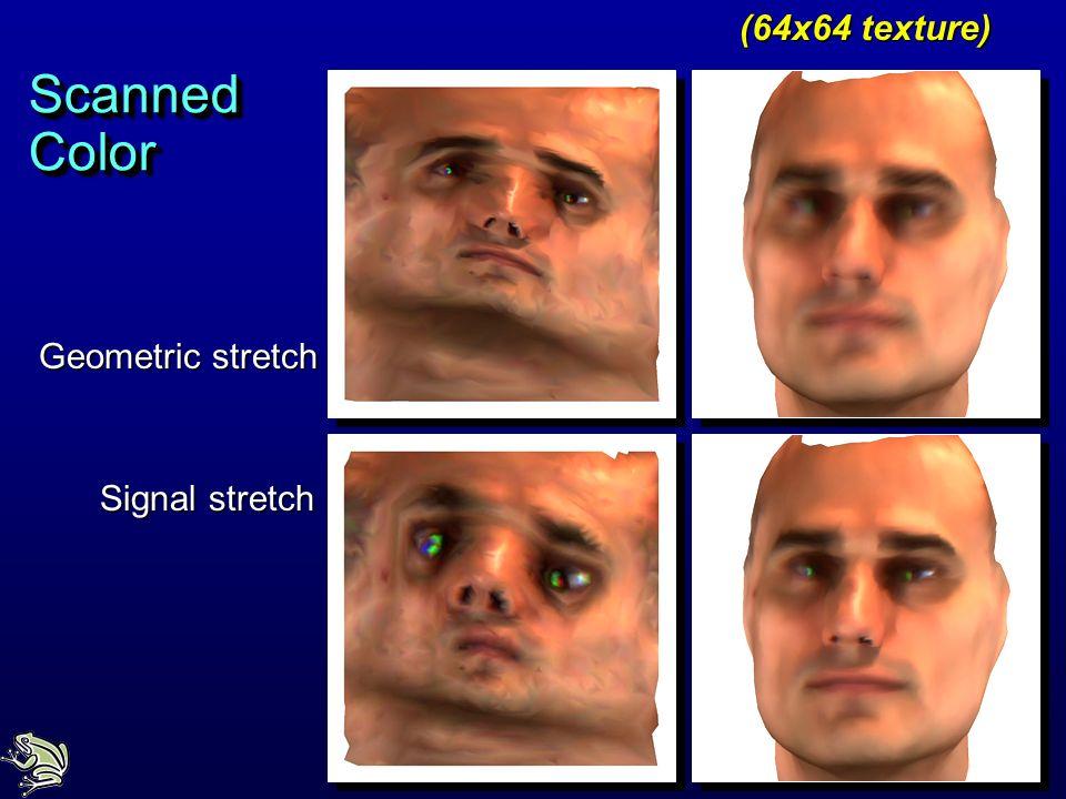 Geometric stretch Signal stretch (64x64 texture) Scanned Color