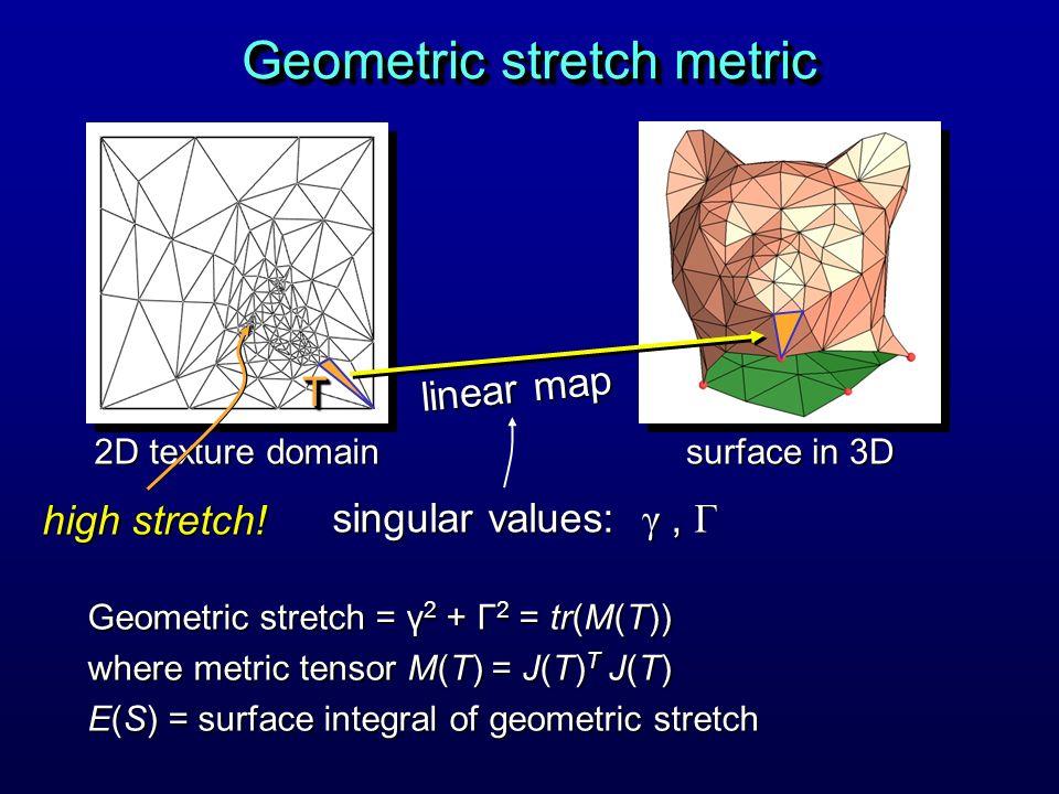 Geometric stretch metric 2D texture domain surface in 3D linear map TT singular values: γ, Γ Geometric stretch = γ 2 + Γ 2 = tr(M(T)) where metric ten