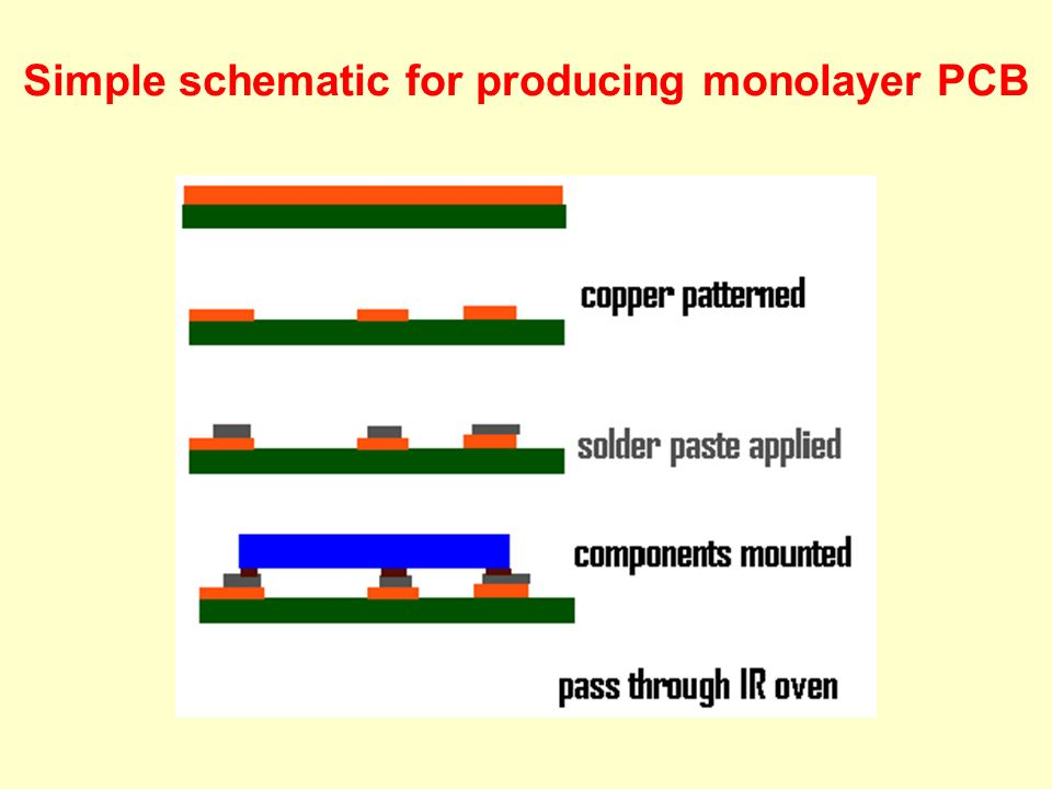Simple schematic for producing monolayer PCB