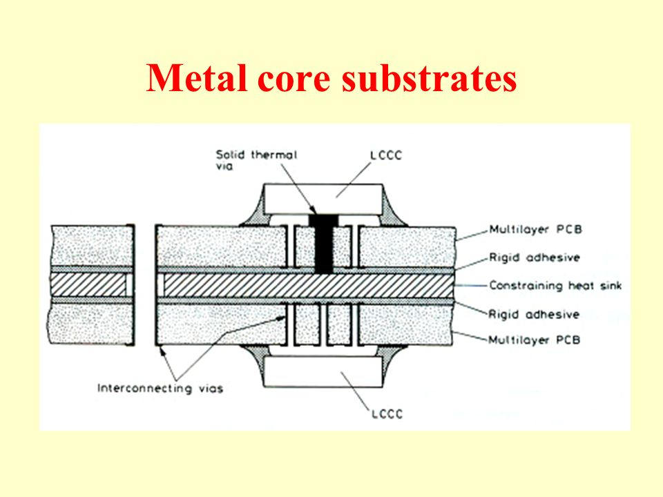 Metal core substrates