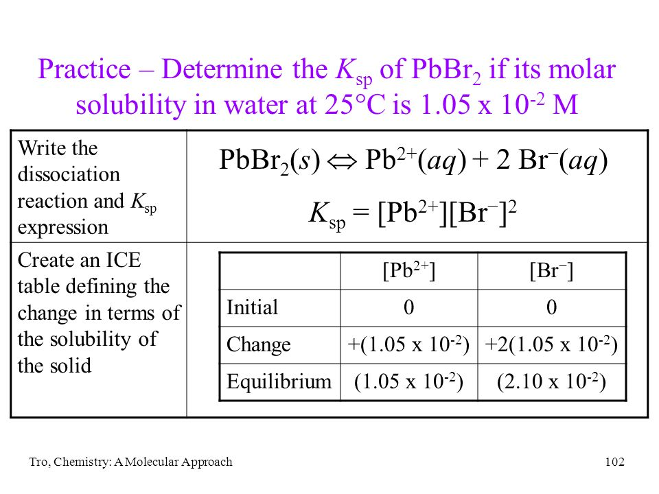 Tro, Chemistry: A Molecular Approach102 Practice – Determine the K sp of PbBr 2 if its molar solubility in water at 25 C is 1.05 x 10 -2 M Write the d