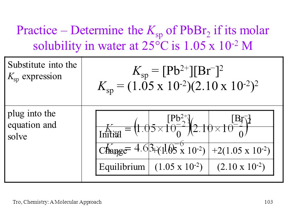 Tro, Chemistry: A Molecular Approach103 Practice – Determine the K sp of PbBr 2 if its molar solubility in water at 25 C is 1.05 x 10 -2 M Substitute