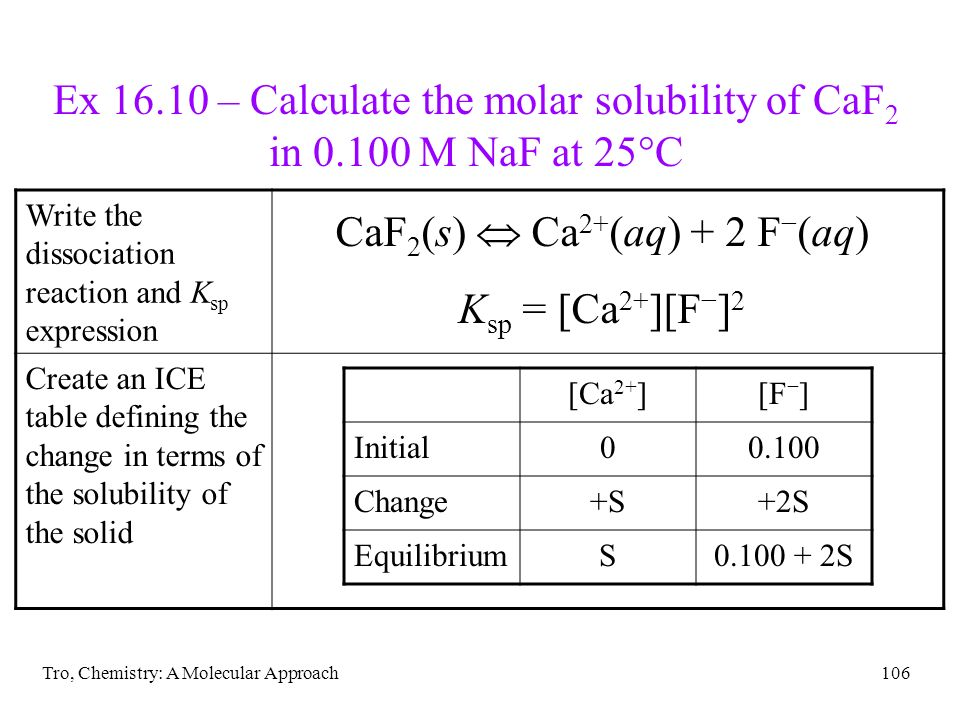Tro, Chemistry: A Molecular Approach106 Ex 16.10 – Calculate the molar solubility of CaF 2 in 0.100 M NaF at 25 C Write the dissociation reaction and