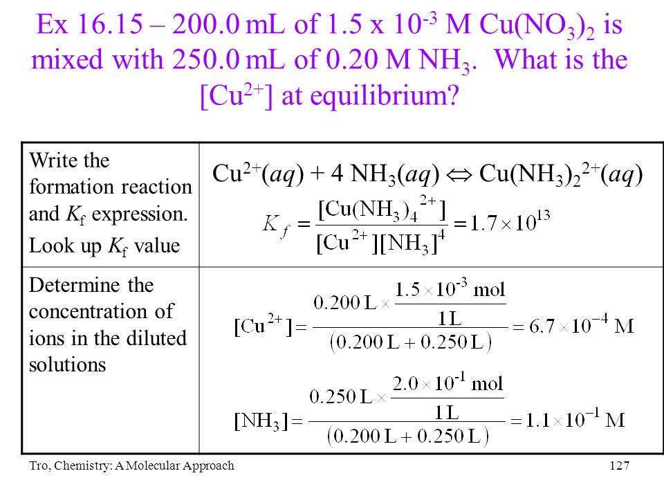 Tro, Chemistry: A Molecular Approach127 Ex 16.15 – 200.0 mL of 1.5 x 10 -3 M Cu(NO 3 ) 2 is mixed with 250.0 mL of 0.20 M NH 3. What is the [Cu 2+ ] a