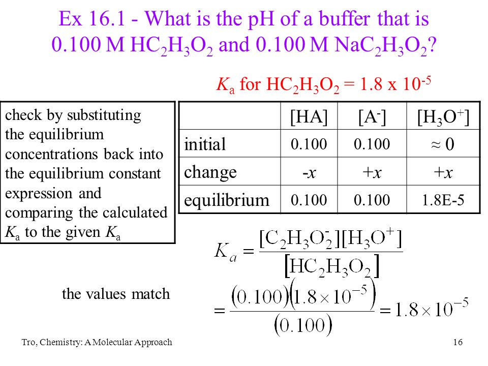 Tro, Chemistry: A Molecular Approach16 Ex 16.1 - What is the pH of a buffer that is 0.100 M HC 2 H 3 O 2 and 0.100 M NaC 2 H 3 O 2 ? check by substitu
