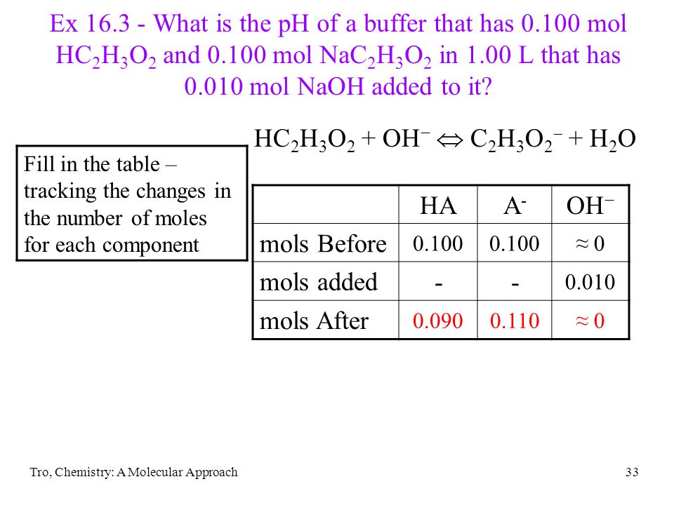 Tro, Chemistry: A Molecular Approach33 Ex 16.3 - What is the pH of a buffer that has 0.100 mol HC 2 H 3 O 2 and 0.100 mol NaC 2 H 3 O 2 in 1.00 L that
