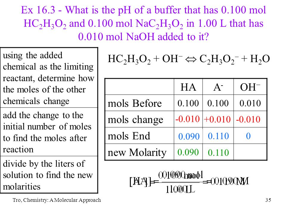 Tro, Chemistry: A Molecular Approach35 Ex 16.3 - What is the pH of a buffer that has 0.100 mol HC 2 H 3 O 2 and 0.100 mol NaC 2 H 3 O 2 in 1.00 L that