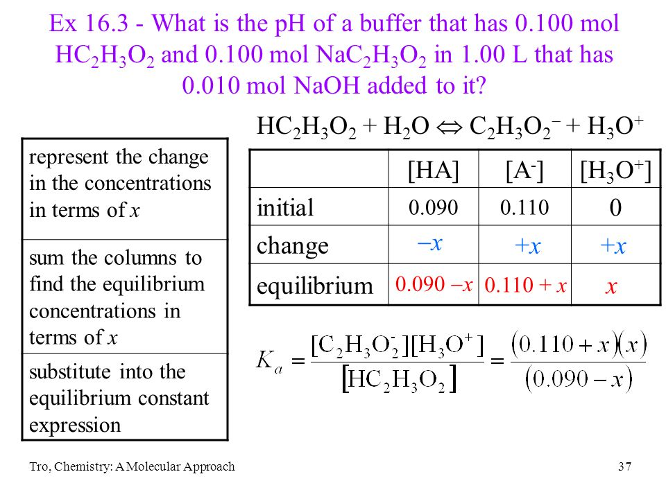 Tro, Chemistry: A Molecular Approach37 [HA][A - ][H 3 O + ] initial 0.0900.110 0 change equilibrium Ex 16.3 - What is the pH of a buffer that has 0.10