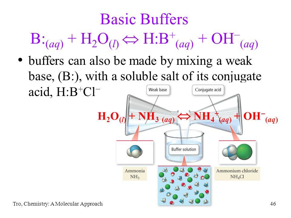Tro, Chemistry: A Molecular Approach46 Basic Buffers B: (aq) + H 2 O (l) H:B + (aq) + OH (aq) buffers can also be made by mixing a weak base, (B:), wi