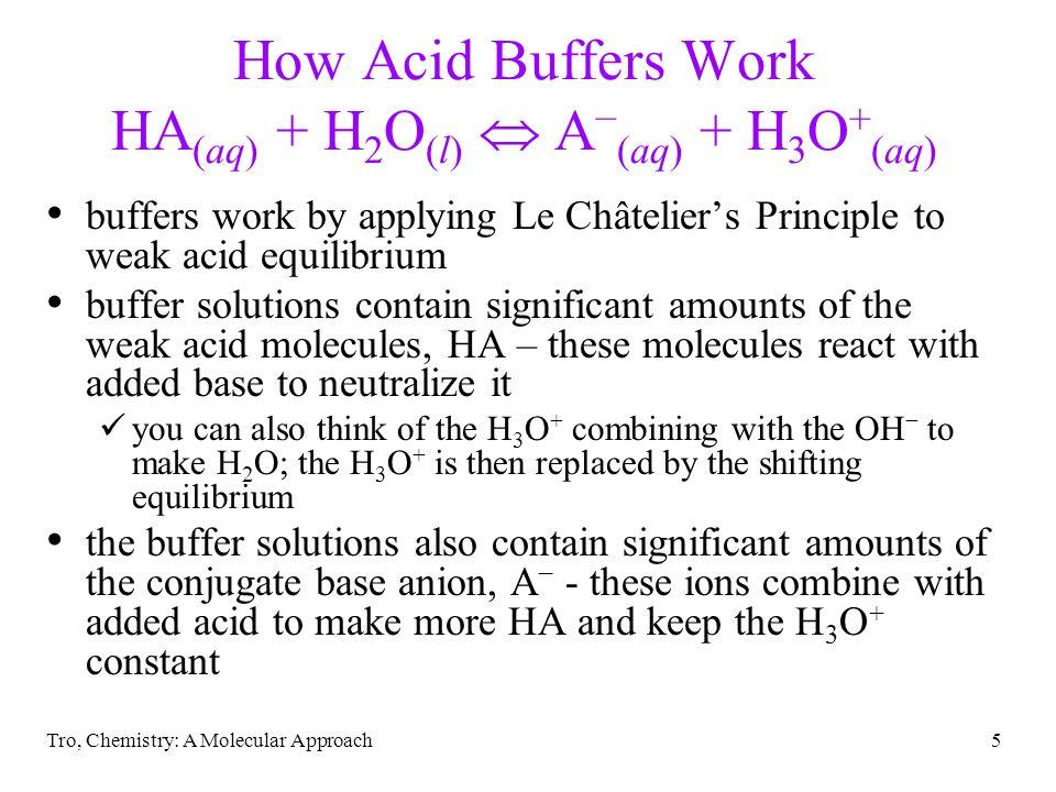 Tro, Chemistry: A Molecular Approach5 How Acid Buffers Work HA (aq) + H 2 O (l) A (aq) + H 3 O + (aq) buffers work by applying Le Châteliers Principle