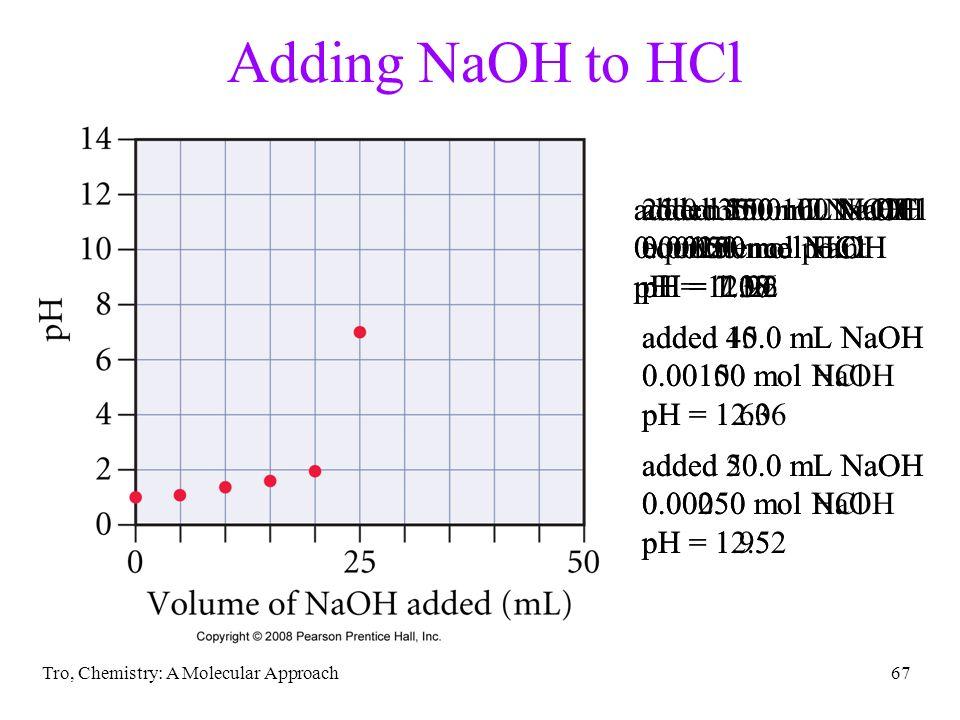 Tro, Chemistry: A Molecular Approach67 added 30.0 mL NaOH 0.00050 mol NaOH pH = 11.96 added 35.0 mL NaOH 0.00100 mol NaOH pH = 12.22 Adding NaOH to HC
