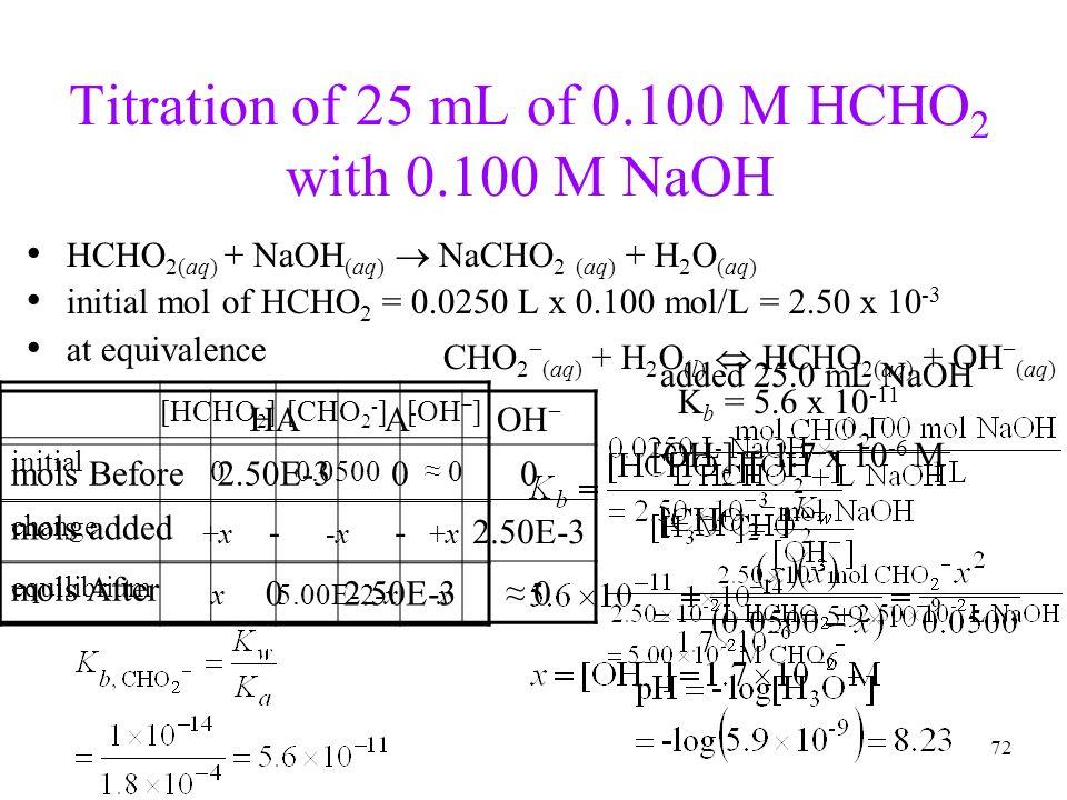 72 Titration of 25 mL of 0.100 M HCHO 2 with 0.100 M NaOH HCHO 2(aq) + NaOH (aq) NaCHO 2 (aq) + H 2 O (aq) initial mol of HCHO 2 = 0.0250 L x 0.100 mo