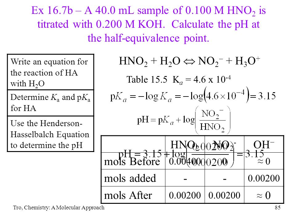 Tro, Chemistry: A Molecular Approach85 Ex 16.7b – A 40.0 mL sample of 0.100 M HNO 2 is titrated with 0.200 M KOH. Calculate the pH at the half-equival