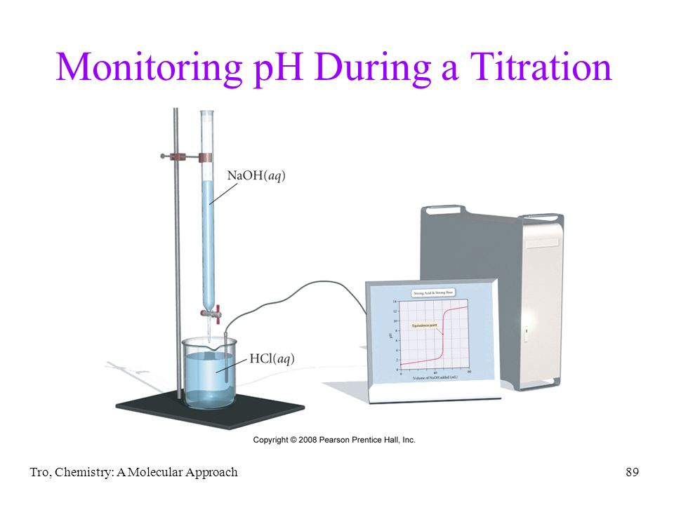 Tro, Chemistry: A Molecular Approach89 Monitoring pH During a Titration