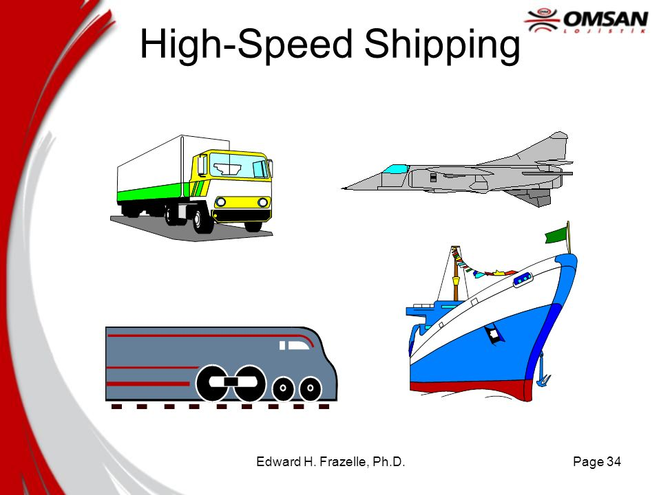 Edward H. Frazelle, Ph.D.Page 34 High-Speed Shipping