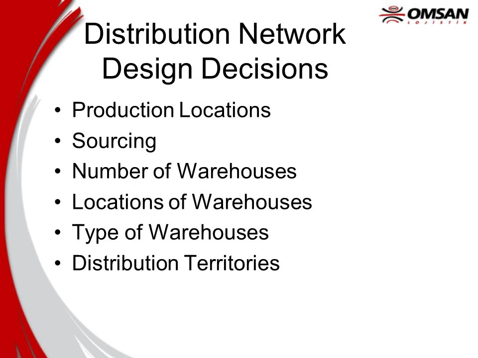 Distribution Network Design Decisions Production Locations Sourcing Number of Warehouses Locations of Warehouses Type of Warehouses Distribution Terri