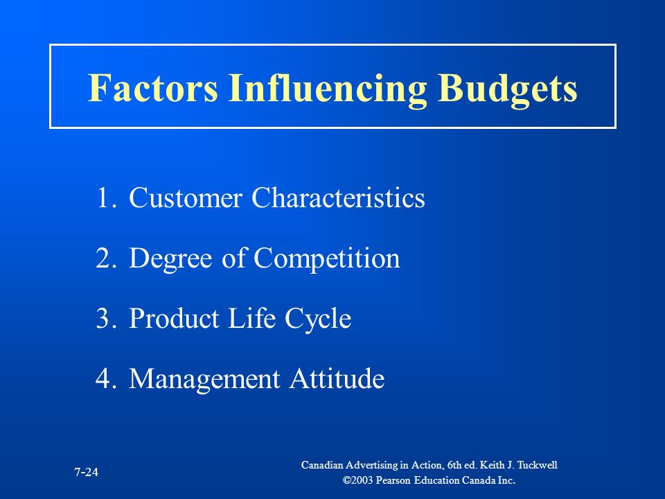 Canadian Advertising in Action, 6th ed. Keith J. Tuckwell ©2003 Pearson Education Canada Inc. 7-24 Factors Influencing Budgets 1.Customer Characterist