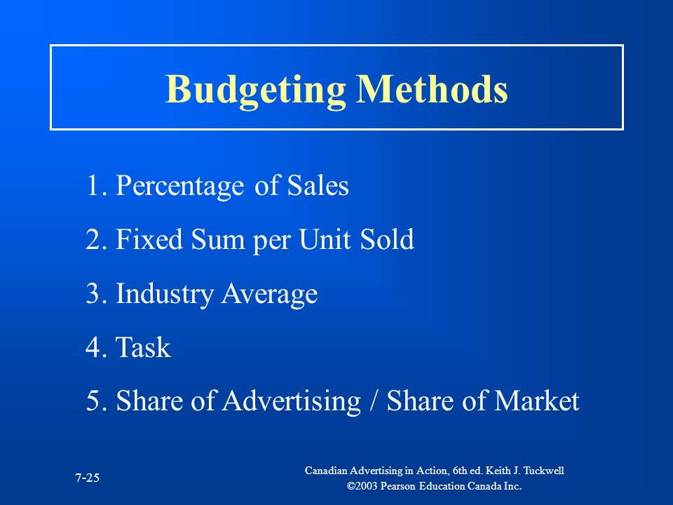 Canadian Advertising in Action, 6th ed. Keith J. Tuckwell ©2003 Pearson Education Canada Inc. 7-25 Budgeting Methods 1. Percentage of Sales 2. Fixed S