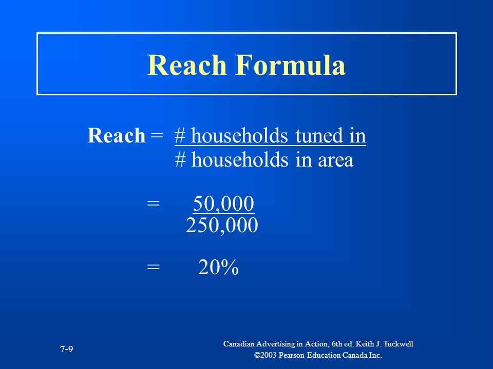 Canadian Advertising in Action, 6th ed. Keith J. Tuckwell ©2003 Pearson Education Canada Inc. 7-9 Reach Formula Reach = # households tuned in # househ