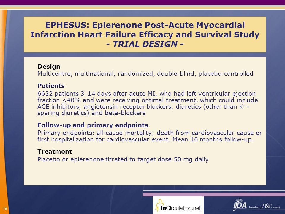 16 EPHESUS: Eplerenone Post-Acute Myocardial Infarction Heart Failure Efficacy and Survival Study - TRIAL DESIGN - Design Multicentre, multinational,