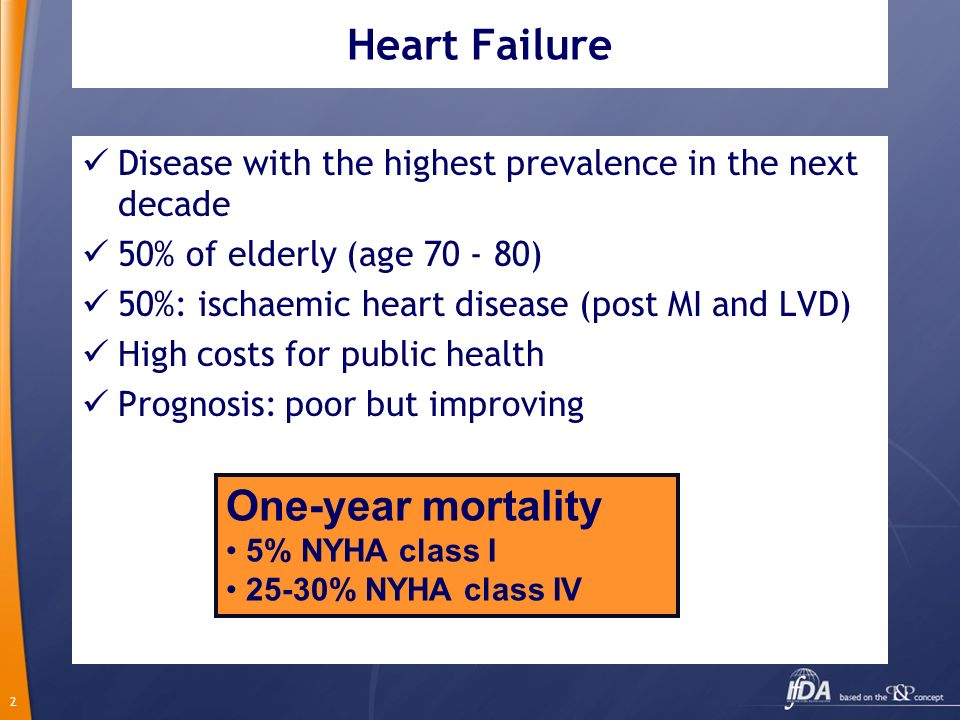 2 Heart Failure Disease with the highest prevalence in the next decade 50% of elderly (age 70 - 80) 50%: ischaemic heart disease (post MI and LVD) Hig