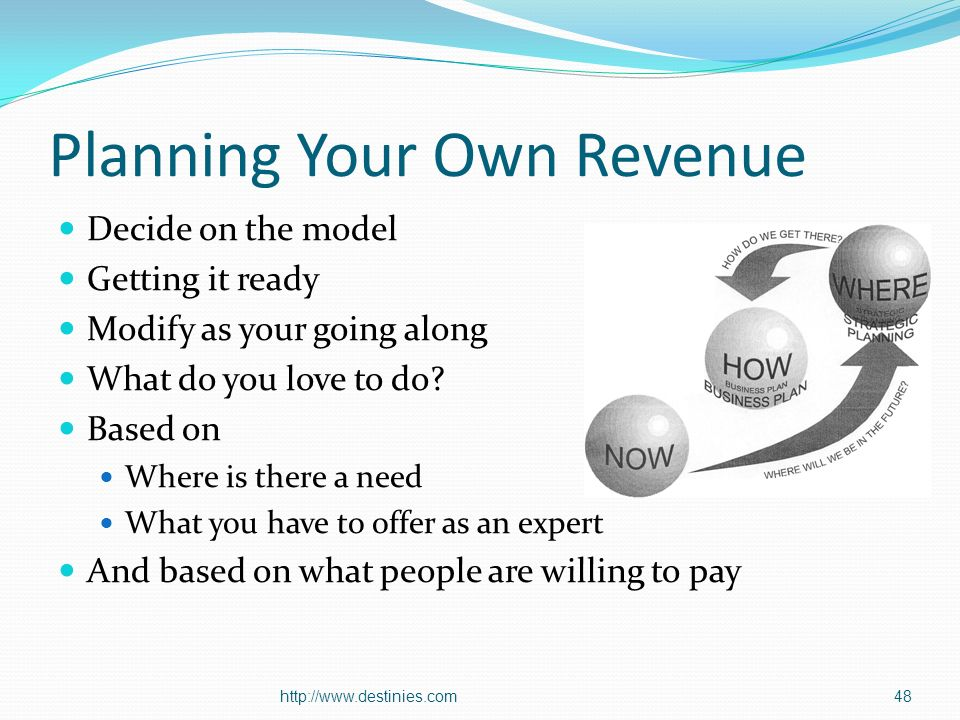 Planning Your Own Revenue Decide on the model Getting it ready Modify as your going along What do you love to do? Based on Where is there a need What