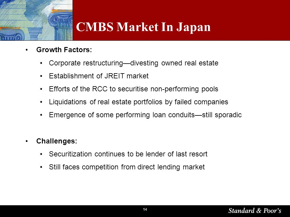 14 CMBS Market In Japan Growth Factors: Corporate restructuringdivesting owned real estate Establishment of JREIT market Efforts of the RCC to securitise non-performing pools Liquidations of real estate portfolios by failed companies Emergence of some performing loan conduitsstill sporadic Challenges: Securitization continues to be lender of last resort Still faces competition from direct lending market